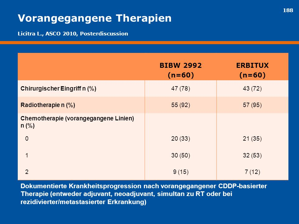 Vorangegangene Therapien