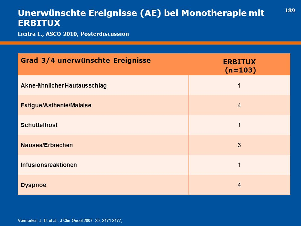 Unerwünschte Ereignisse (AE) bei Monotherapie mit ERBITUX