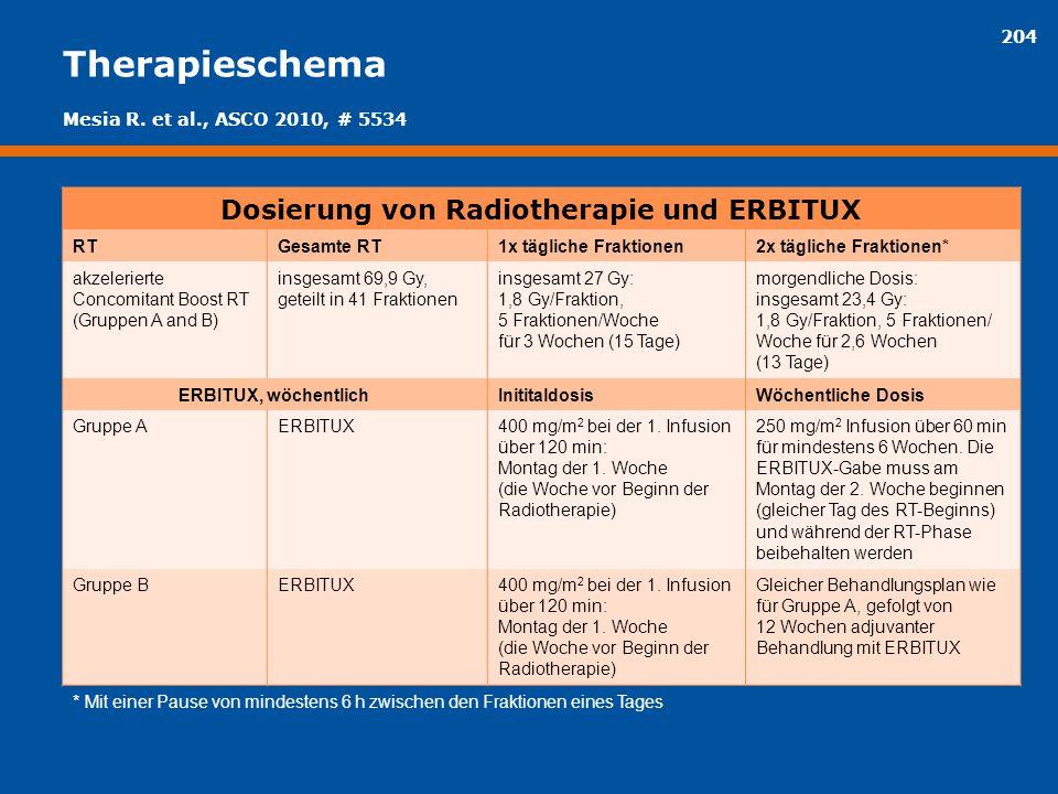 Dosierung von Radiotherapie und ERBITUX