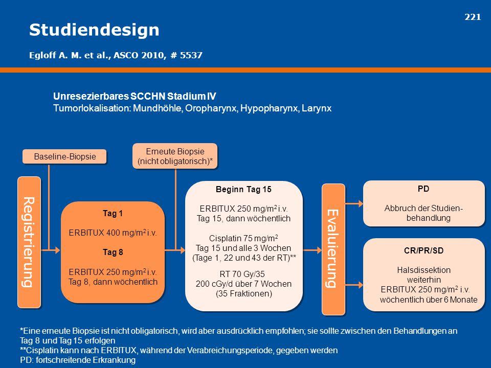 Studiendesign Registrierung Evaluierung