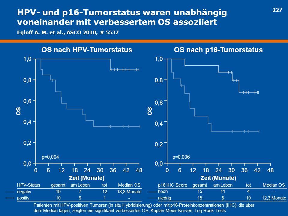 OS nach HPV-Tumorstatus
