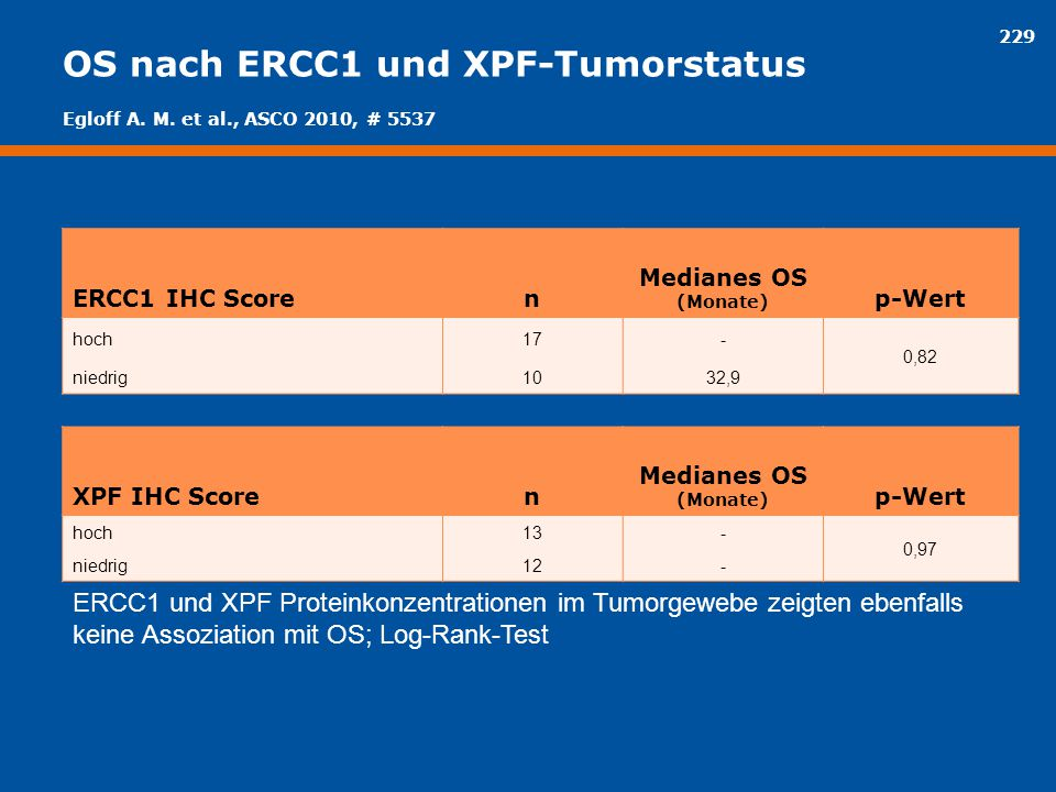 OS nach ERCC1 und XPF-Tumorstatus