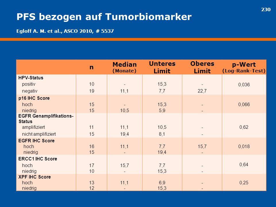 PFS bezogen auf Tumorbiomarker