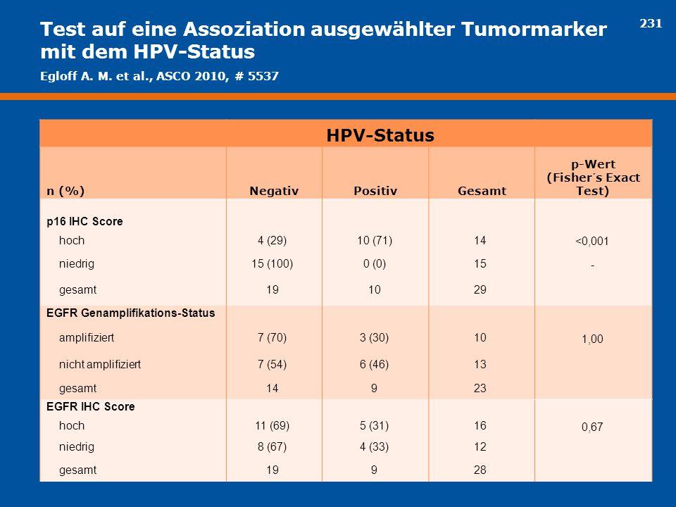 Test auf eine Assoziation ausgewählter Tumormarker mit dem HPV-Status