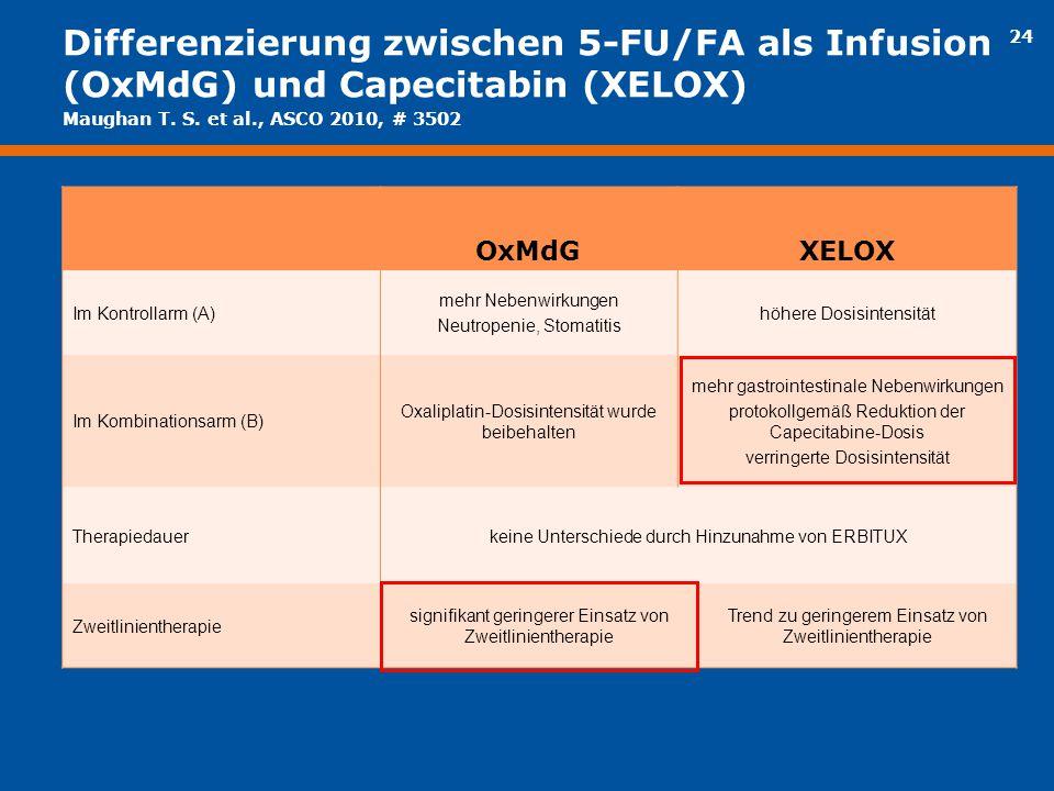 Differenzierung zwischen 5-FU/FA als Infusion (OxMdG) und Capecitabin (XELOX)