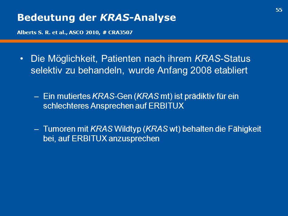 Bedeutung der KRAS-Analyse