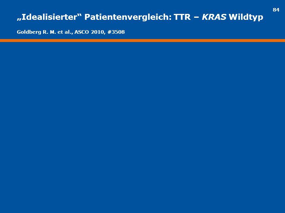 """""""Idealisierter Patientenvergleich: TTR – KRAS Wildtyp"""
