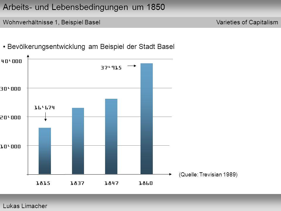 Arbeits- und Lebensbedingungen um 1850