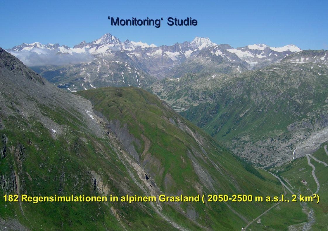'Monitoring' Studie 182 Regensimulationen in alpinem Grasland ( 2050-2500 m a.s.l., 2 km2)