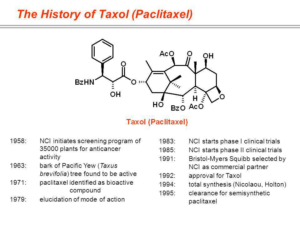 The History of Taxol (Paclitaxel)