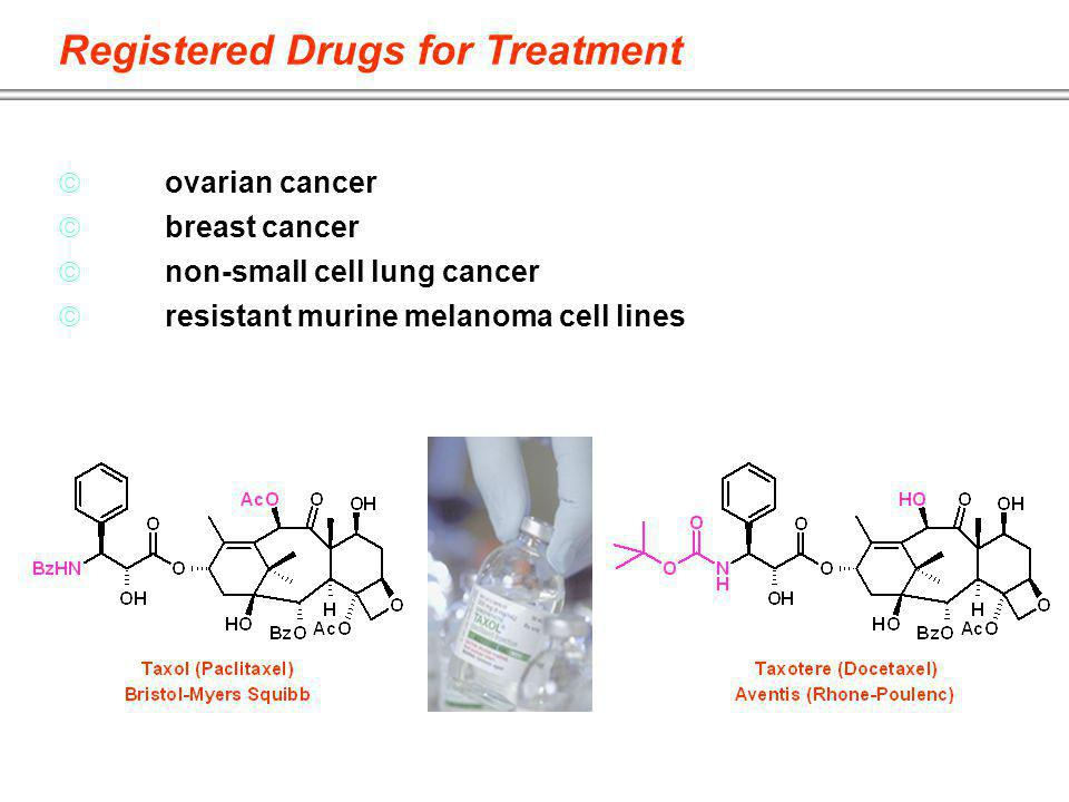 Registered Drugs for Treatment