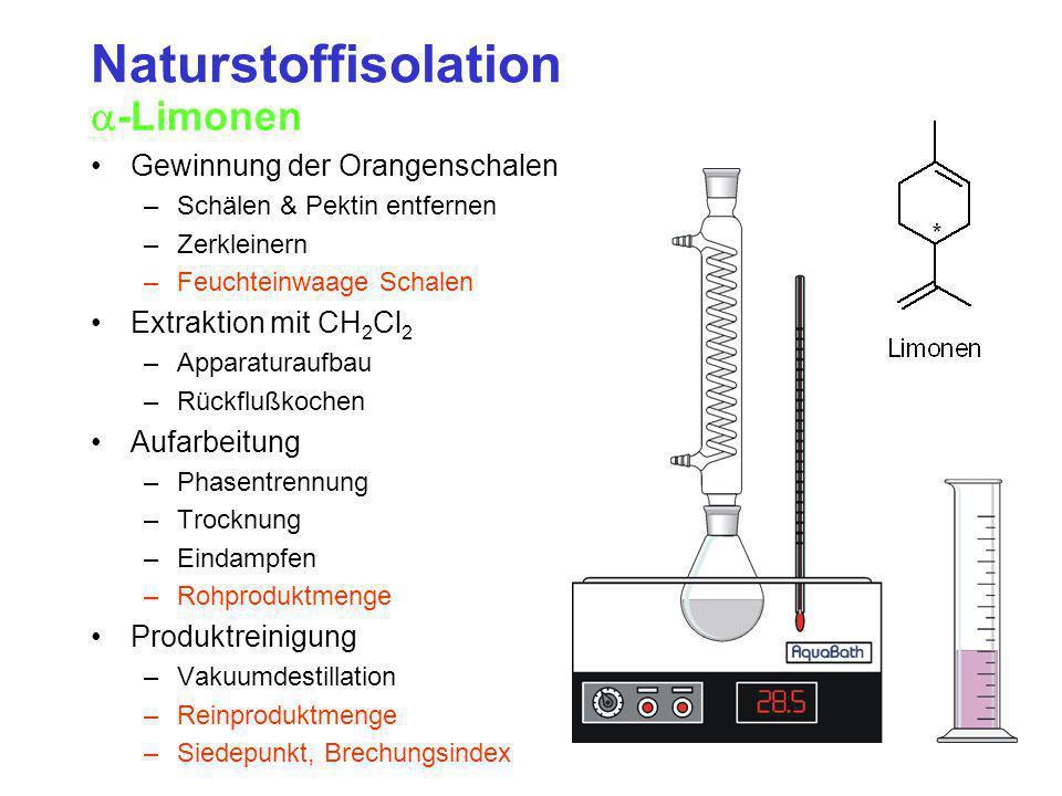 Naturstoffisolation a-Limonen Gewinnung der Orangenschalen