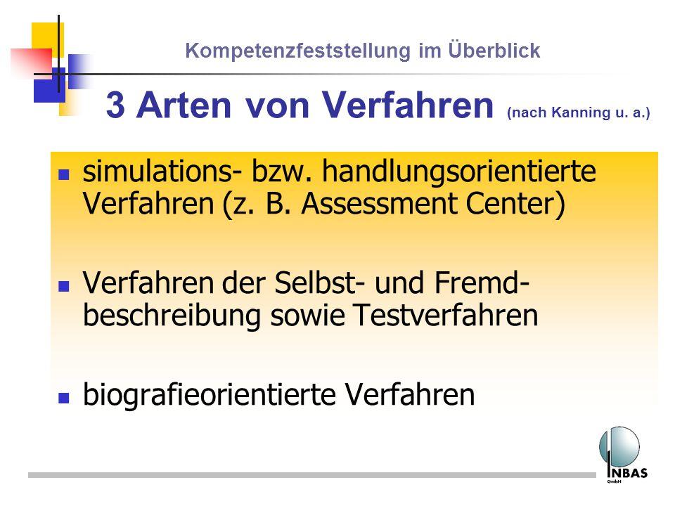 3 Arten von Verfahren (nach Kanning u. a.)