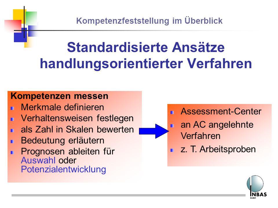 Standardisierte Ansätze handlungsorientierter Verfahren