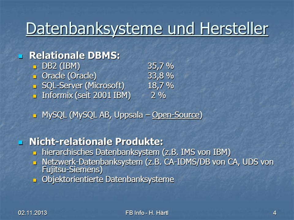Datenbanksysteme und Hersteller