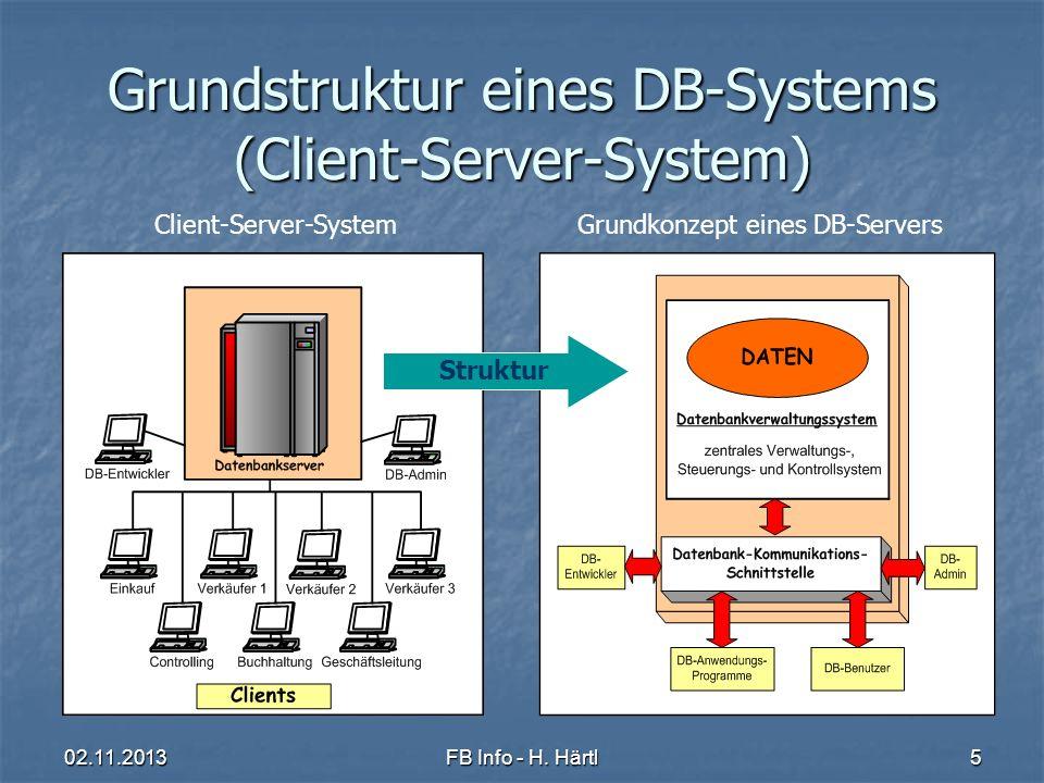 Grundstruktur eines DB-Systems (Client-Server-System)