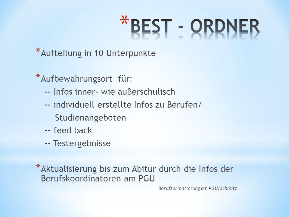 BEST - ORDNER Aufteilung in 10 Unterpunkte Aufbewahrungsort für: