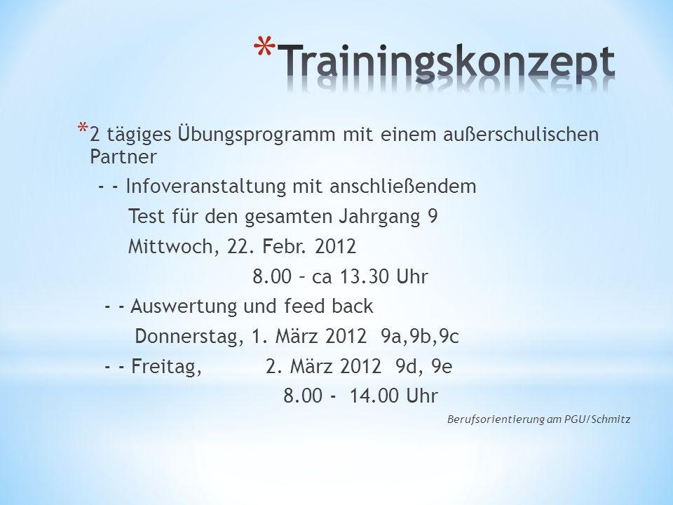 Trainingskonzept 2 tägiges Übungsprogramm mit einem außerschulischen Partner. - - Infoveranstaltung mit anschließendem.