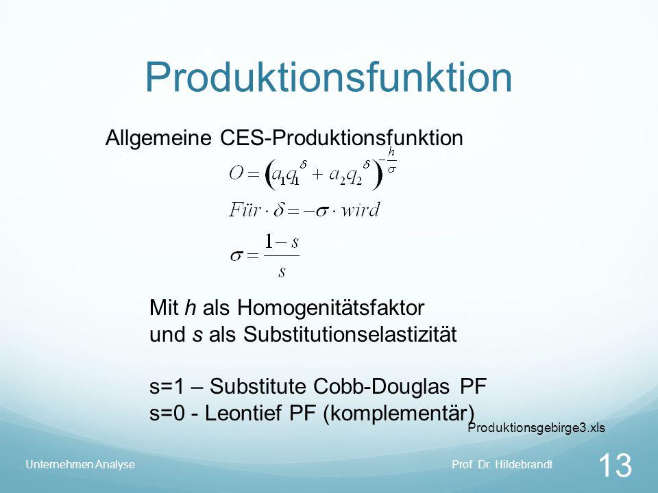 Produktionsfunktion Allgemeine CES-Produktionsfunktion