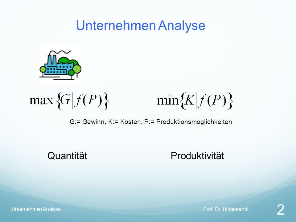 Unternehmen Analyse Quantität Produktivität