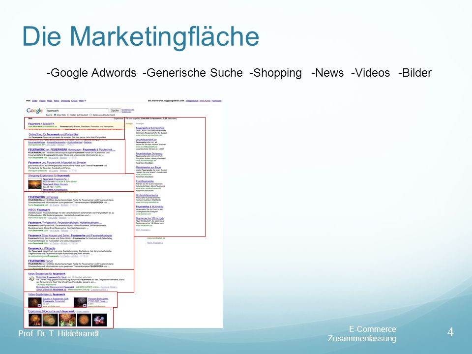 Die Marketingfläche -Google Adwords -Generische Suche -Shopping -News
