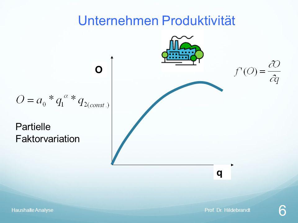 Unternehmen Produktivität