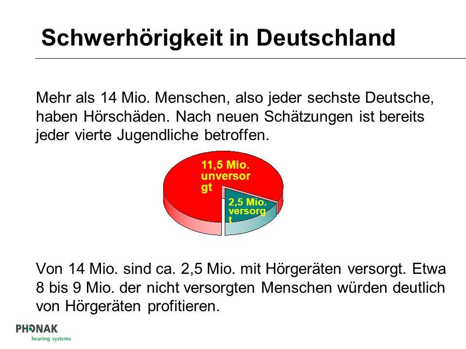 Schwerhörigkeit in Deutschland