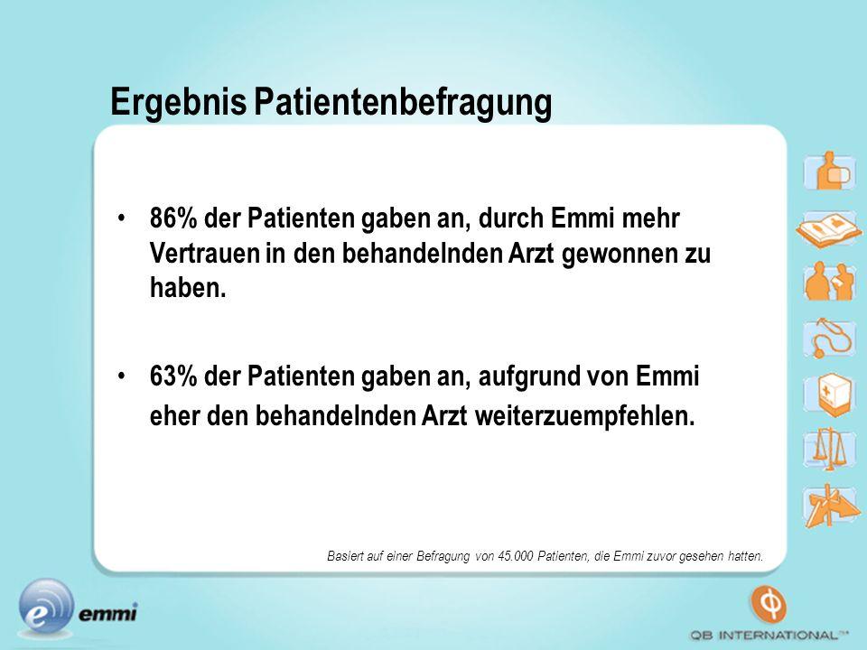 Ergebnis Patientenbefragung
