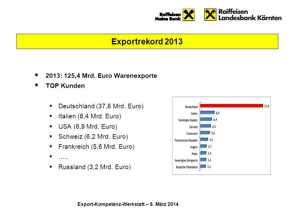 Exportrekord 2013 2013: 125,4 Mrd. Euro Warenexporte TOP Kunden