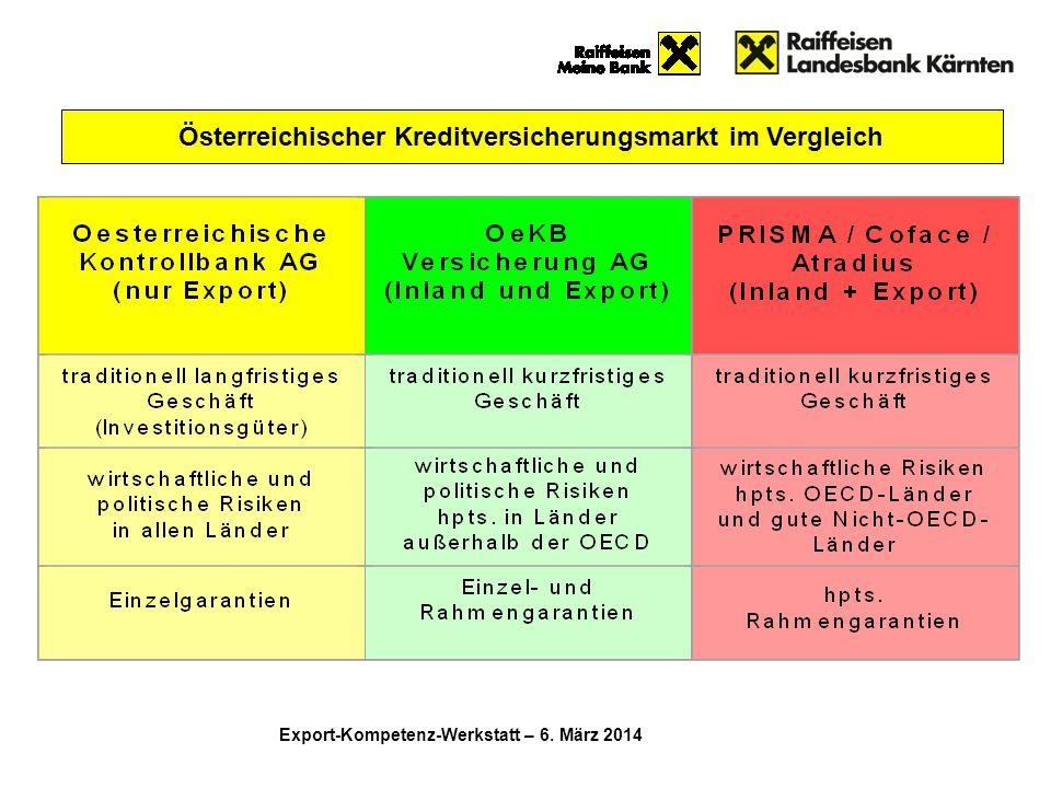 Österreichischer Kreditversicherungsmarkt im Vergleich