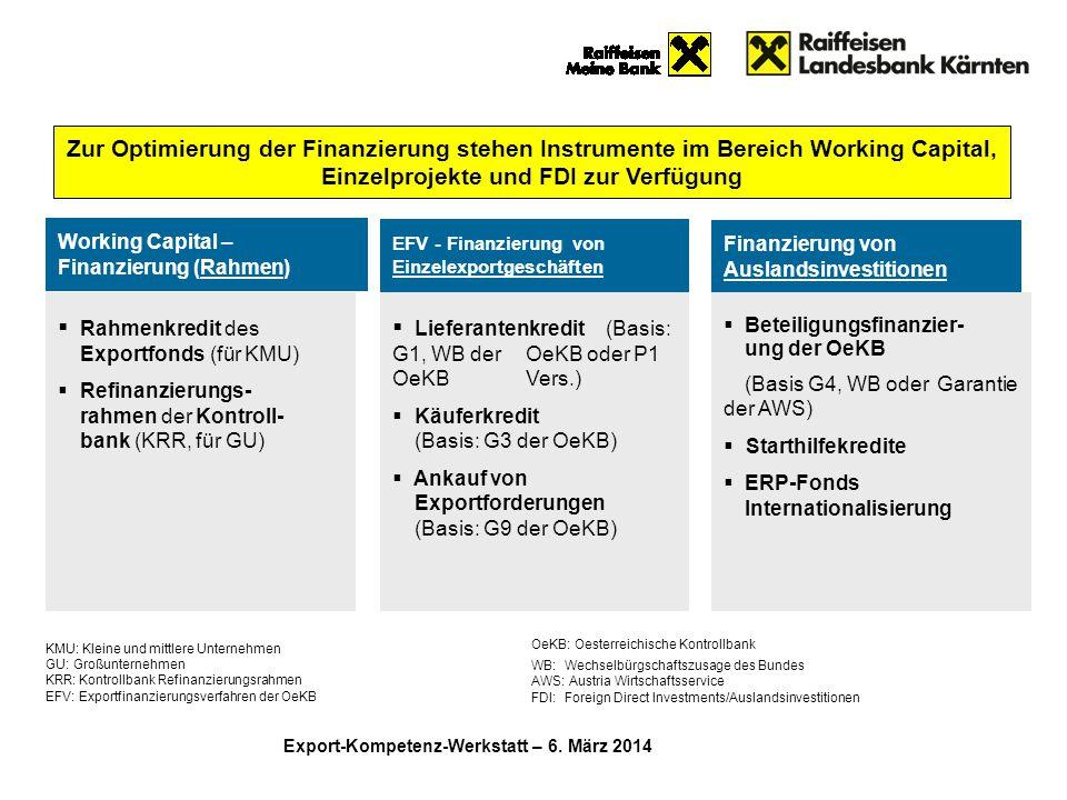 Rahmenkredit des Exportfonds (für KMU)