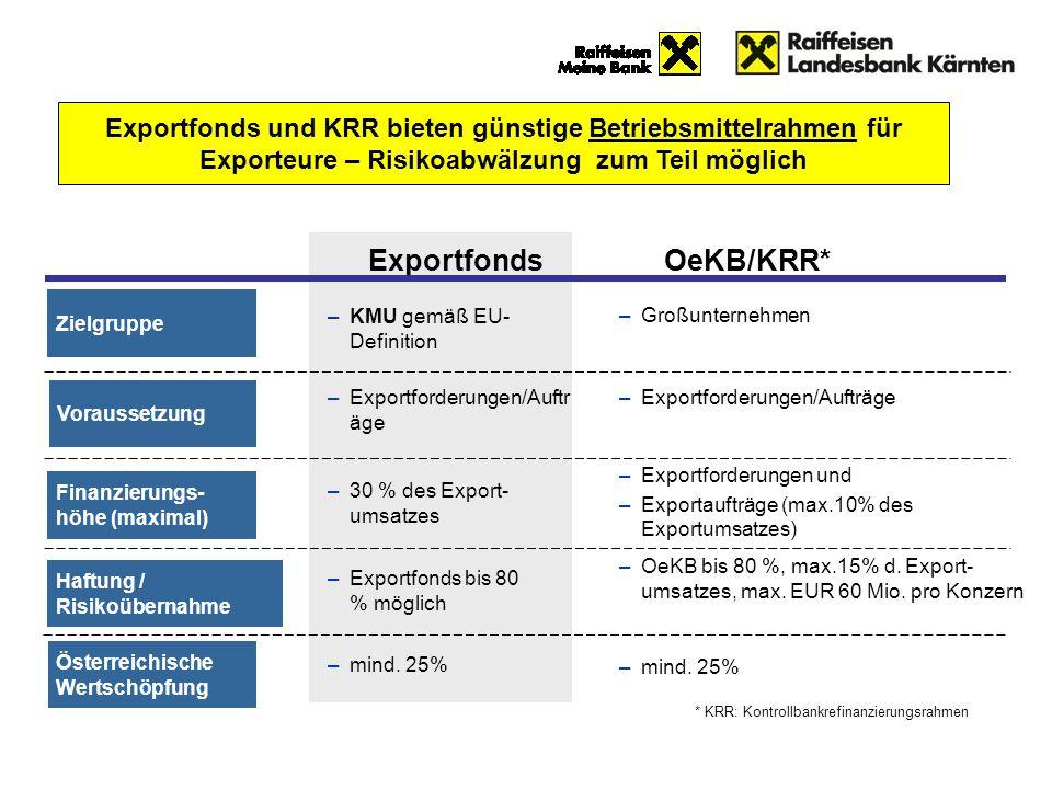 Exportfonds OeKB/KRR*