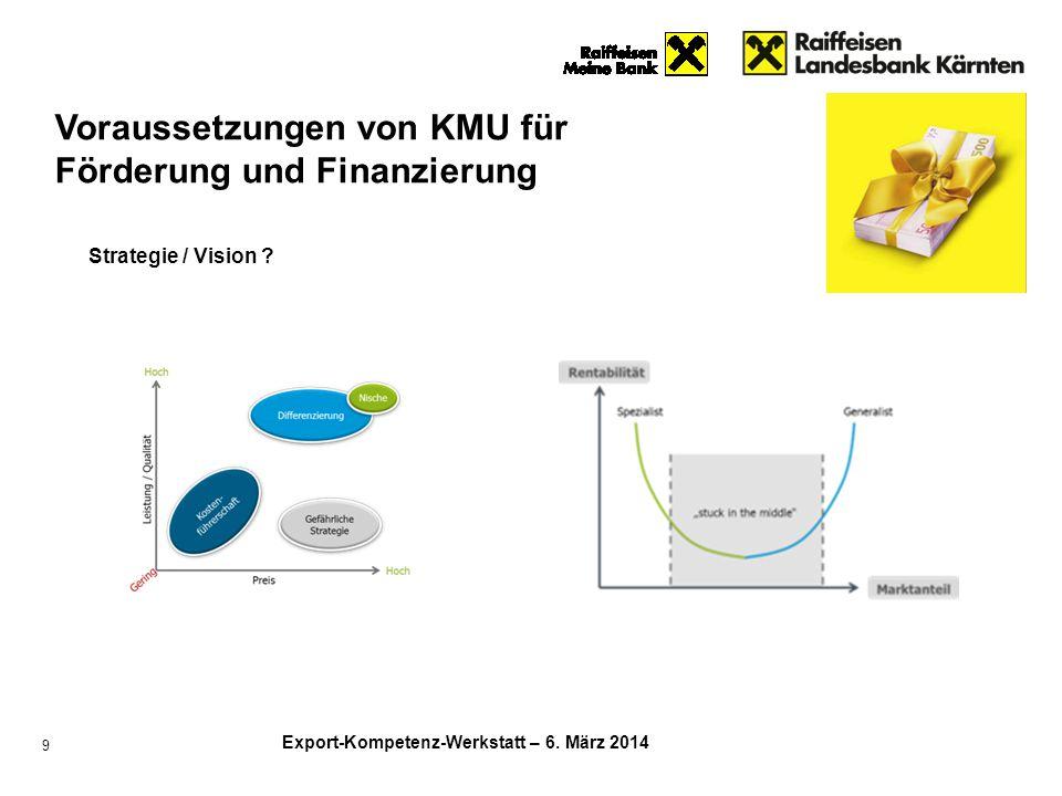 Voraussetzungen von KMU für Förderung und Finanzierung