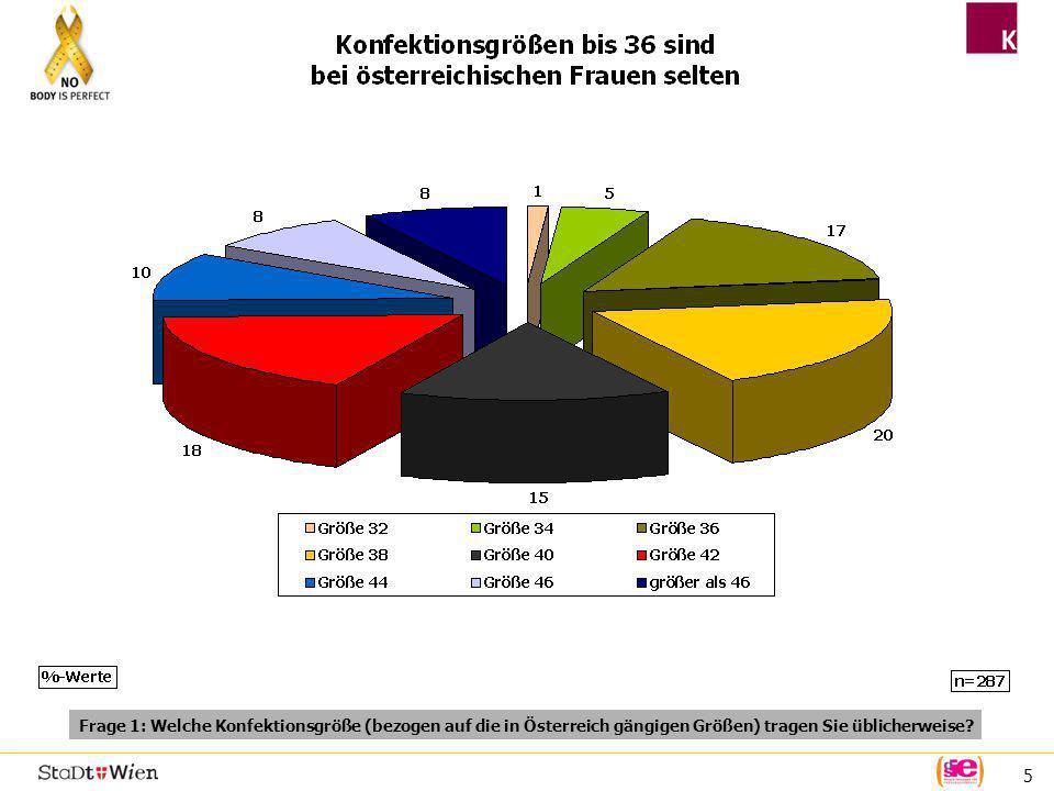 Frage 1: Welche Konfektionsgröße (bezogen auf die in Österreich gängigen Größen) tragen Sie üblicherweise
