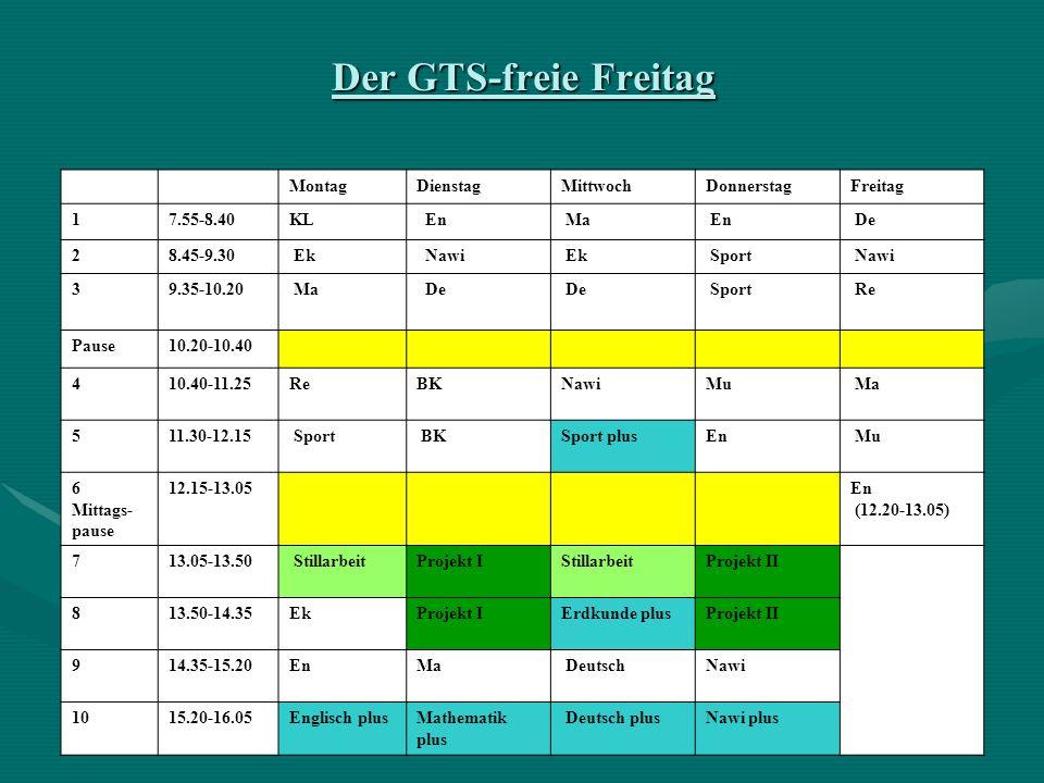 Der GTS-freie Freitag Montag Dienstag Mittwoch Donnerstag Freitag 1