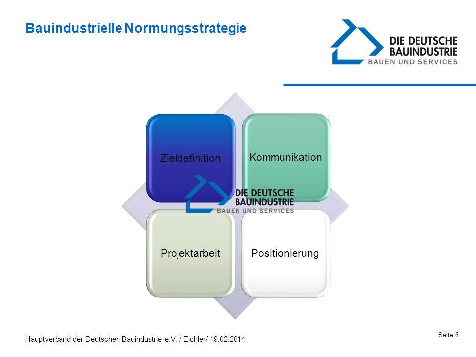 Bauindustrielle Normungsstrategie