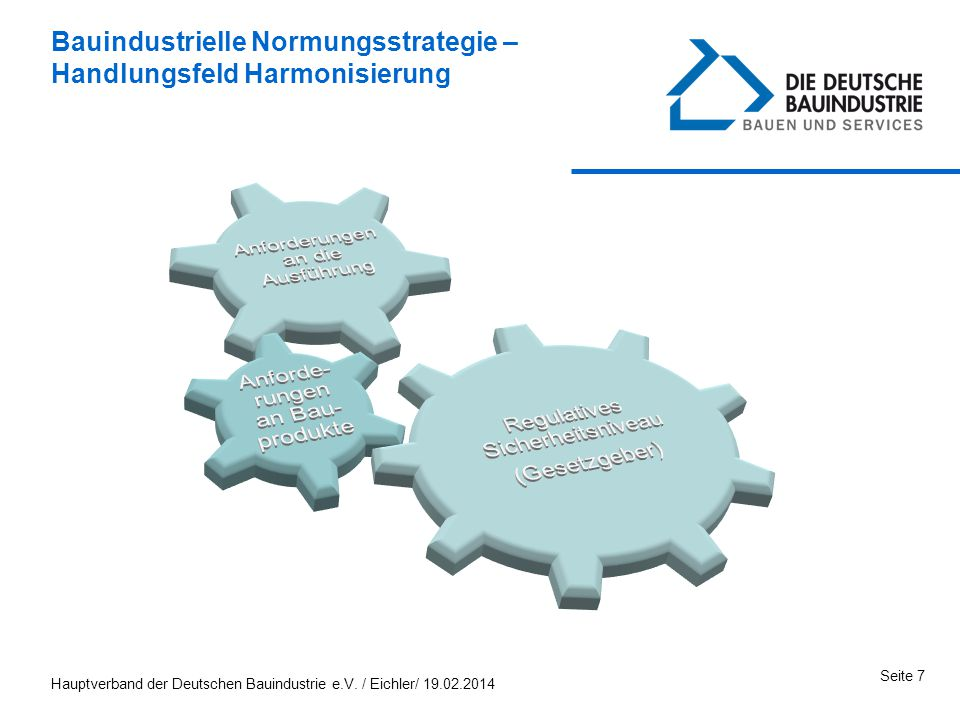 Bauindustrielle Normungsstrategie – Handlungsfeld Harmonisierung