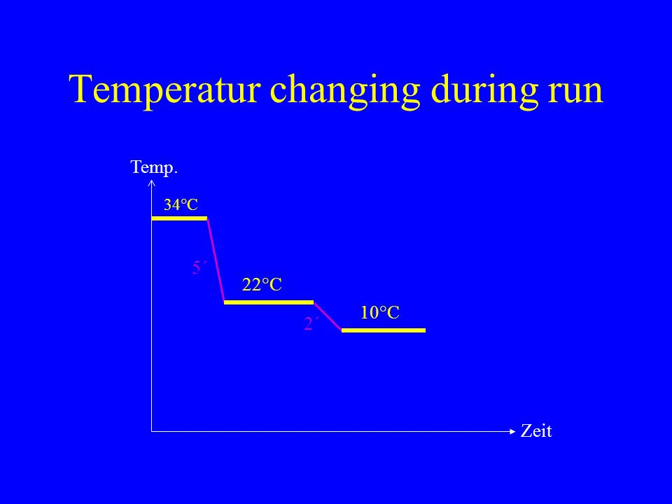 Temperatur changing during run