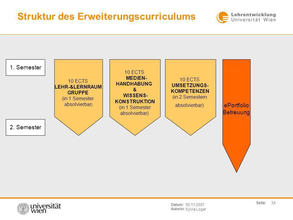 Struktur des Erweiterungscurriculums