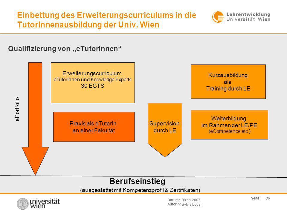 Einbettung des Erweiterungscurriculums in die TutorInnenausbildung der Univ. Wien