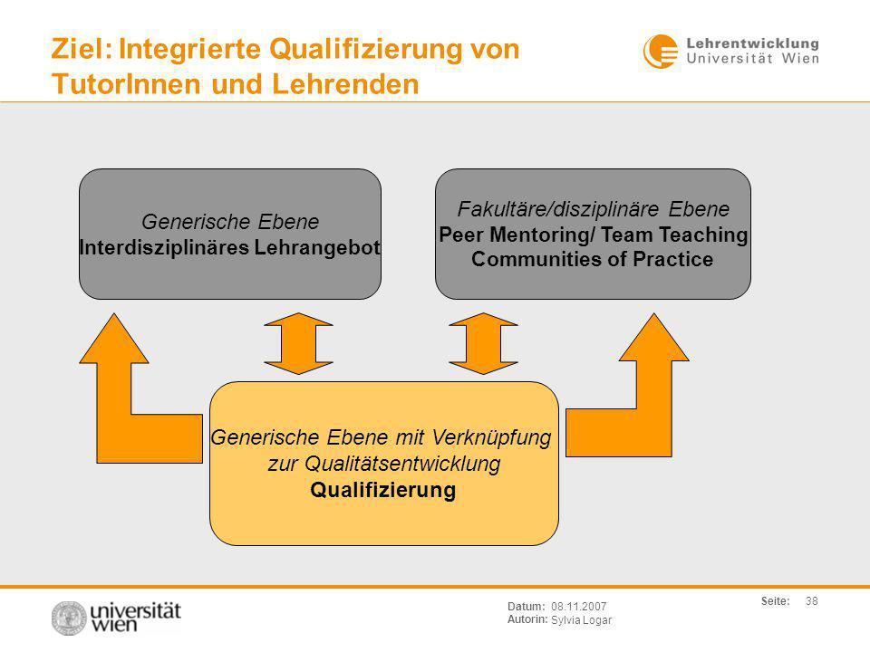 Ziel: Integrierte Qualifizierung von TutorInnen und Lehrenden