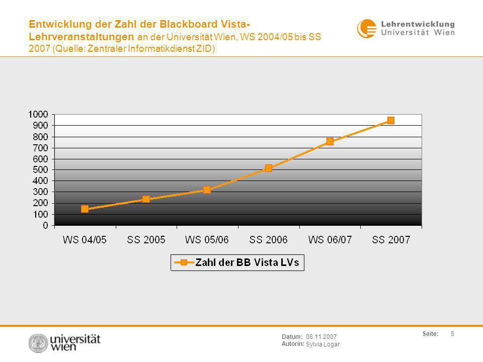 Entwicklung der Zahl der Blackboard Vista-Lehrveranstaltungen an der Universität Wien, WS 2004/05 bis SS 2007 (Quelle: Zentraler Informatikdienst ZID)