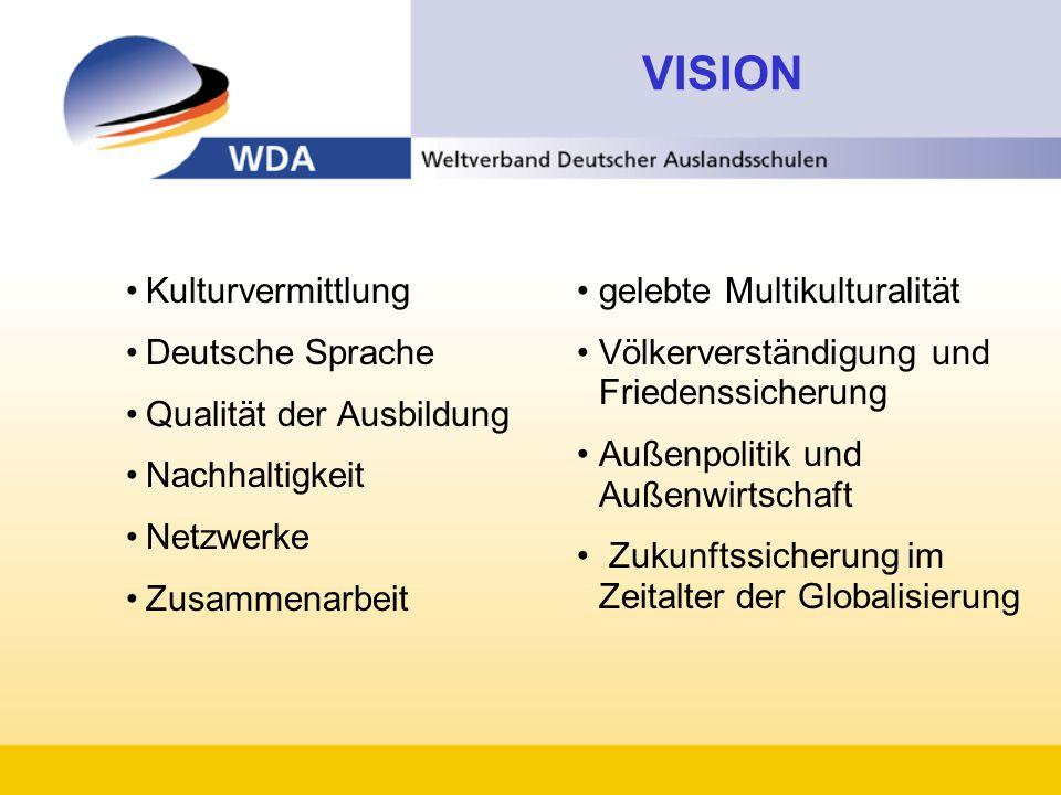 VISION Kulturvermittlung Deutsche Sprache Qualität der Ausbildung