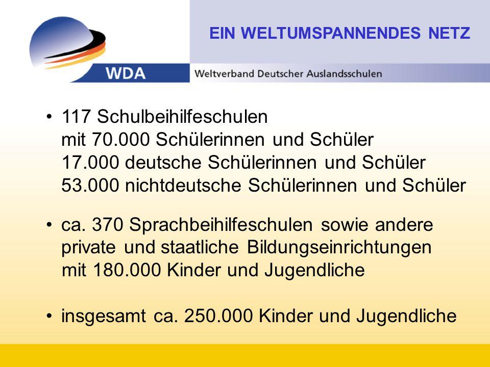 117 Schulbeihilfeschulen mit 70.000 Schülerinnen und Schüler