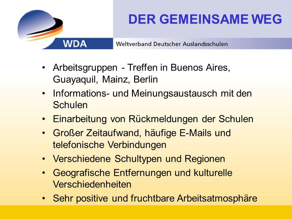 DER GEMEINSAME WEG Arbeitsgruppen - Treffen in Buenos Aires, Guayaquil, Mainz, Berlin. Informations- und Meinungsaustausch mit den Schulen.