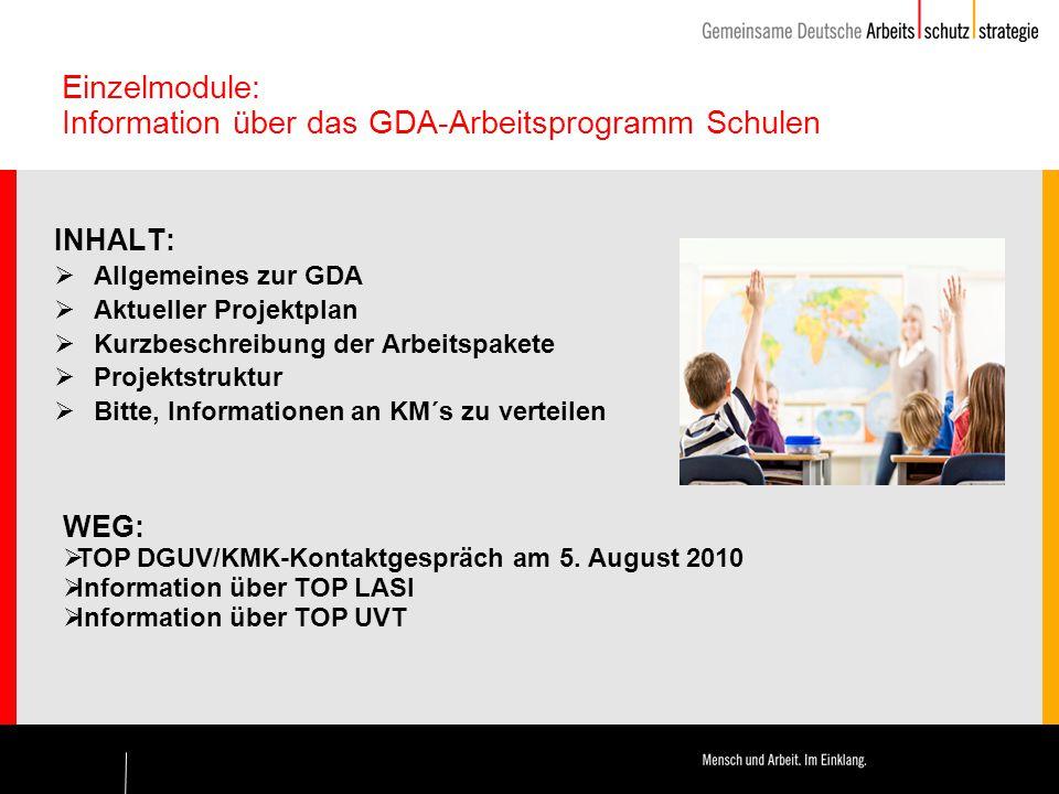 Einzelmodule: Information über das GDA-Arbeitsprogramm Schulen