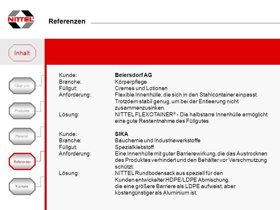 Referenzen Inhalt Kunde: Beiersdorf AG Branche: Körperpflege