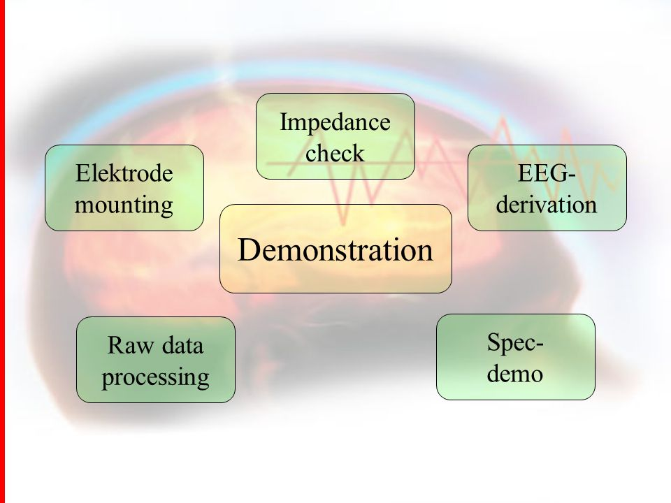 Demonstration Impedance check Elektrode mounting EEG- derivation