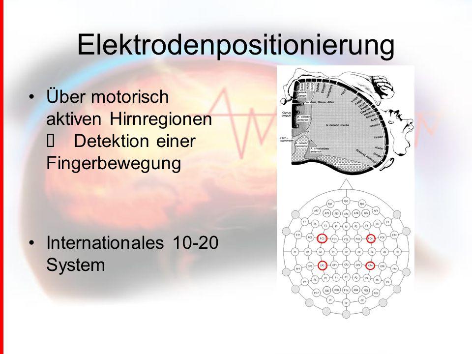 Elektrodenpositionierung