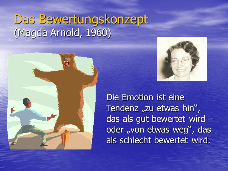 Das Bewertungskonzept (Magda Arnold, 1960)